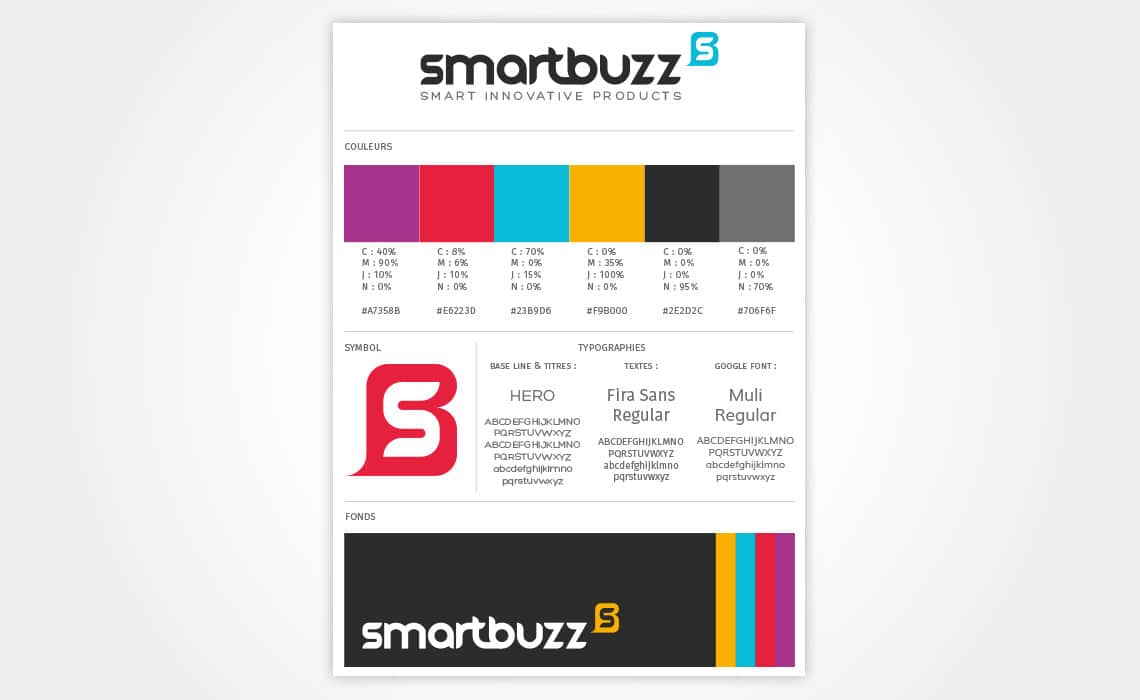 smartbuzz3